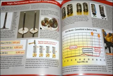 Tuning F 252 R Mini Mini Teile Amp Mehr Fachliteratur F 252 R border=